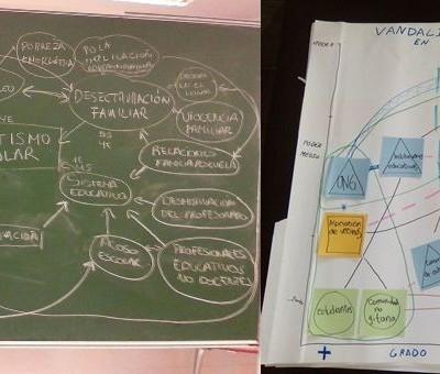 """Formación sobre """"Evaluación Participativa"""", en el curso """"Evaluación en acciones de Cooperación al Desarrollo"""""""
